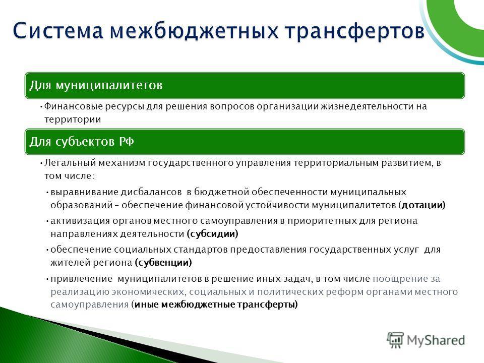 Для муниципалитетов Финансовые ресурсы для решения вопросов организации жизнедеятельности на территории Для субъектов РФ Легальный механизм государственного управления территориальным развитием, в том числе: выравнивание дисбалансов в бюджетной обесп