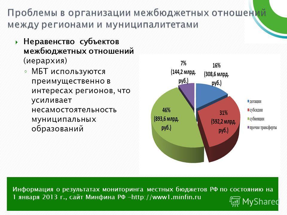 Информация о результатах мониторинга местных бюджетов РФ по состоянию на 1 января 2013 г., сайт Минфина РФ -http://www1.minfin.ru Неравенство субъектов межбюджетных отношений (иерархия) МБТ используются преимущественно в интересах регионов, что усили
