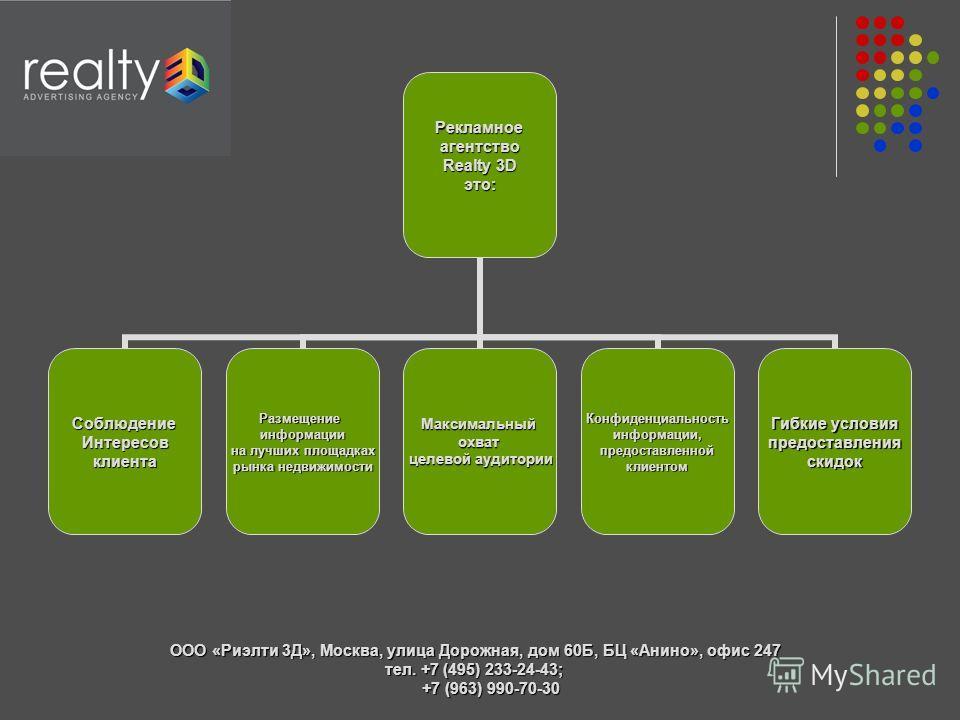 Рекламноеагентство Realty 3D Realty 3Dэто: СоблюдениеИнтересовклиентаРазмещениеинформации на лучших площадках рынка недвижимости Максимальныйохват целевой аудитории Конфиденциальностьинформации,предоставленнойклиентом Гибкие условия предоставления ск