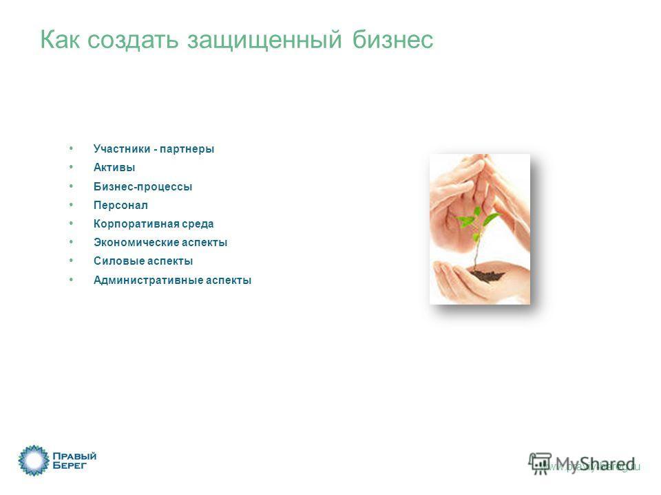 www.praviy-bereg.ru Как создать защищенный бизнес Участники - партнеры Активы Бизнес-процессы Персонал Корпоративная среда Экономические аспекты Силовые аспекты Административные аспекты