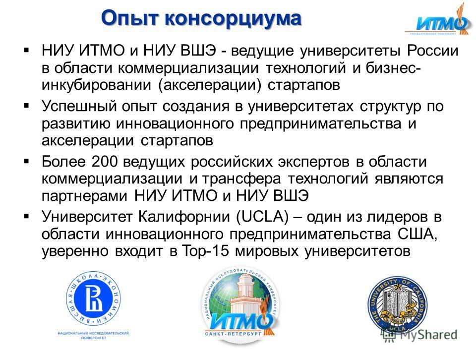 НИУ ИТМО и НИУ ВШЭ - ведущие университеты России в области коммерциализации технологий и бизнес- инкубировании (акселерации) стартапов Успешный опыт создания в университетах структур по развитию инновационного предпринимательства и акселерации старта