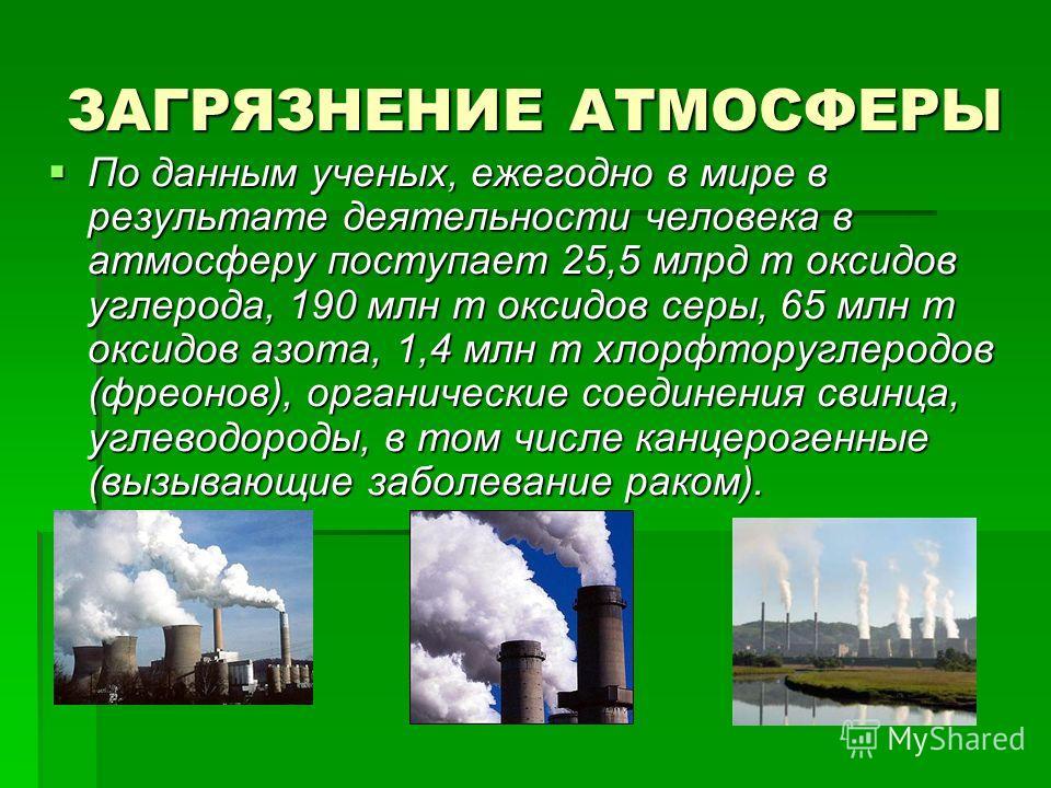 ЗАГРЯЗНЕНИЕ АТМОСФЕРЫ По данным ученых, ежегодно в мире в результате деятельности человека в атмосферу поступает 25,5 млрд т оксидов углерода, 190 млн т оксидов серы, 65 млн т оксидов азота, 1,4 млн т хлорфторуглеродов (фреонов), органические соедине