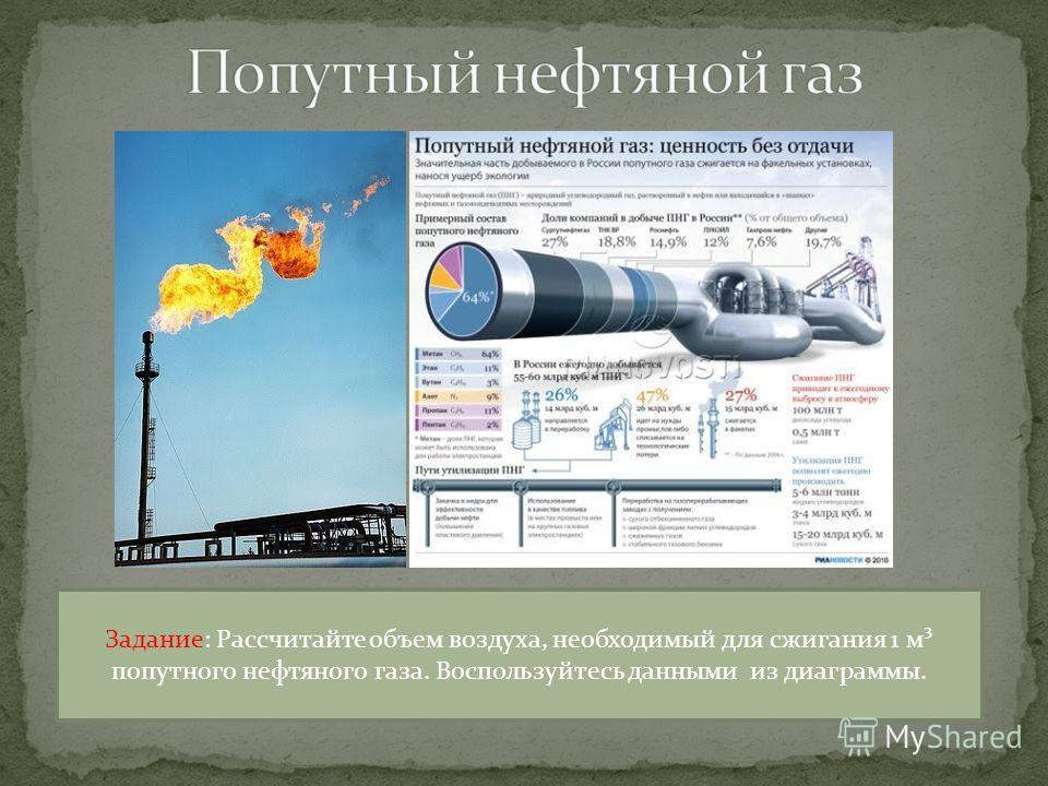 Задание: Рассчитайте объем воздуха, необходимый для сжигания 1 м³ попутного нефтяного газа. Воспользуйтесь данными из диаграммы.