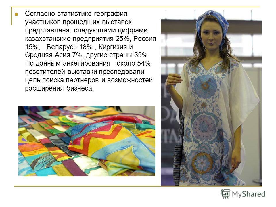 Согласно статистике география участников прошедших выставок представлена следующими цифрами: казахстанские предприятия 25%, Россия 15%, Беларусь 18%, Киргизия и Средняя Азия 7%, другие страны 35%. По данным анкетирования около 54% посетителей выставк