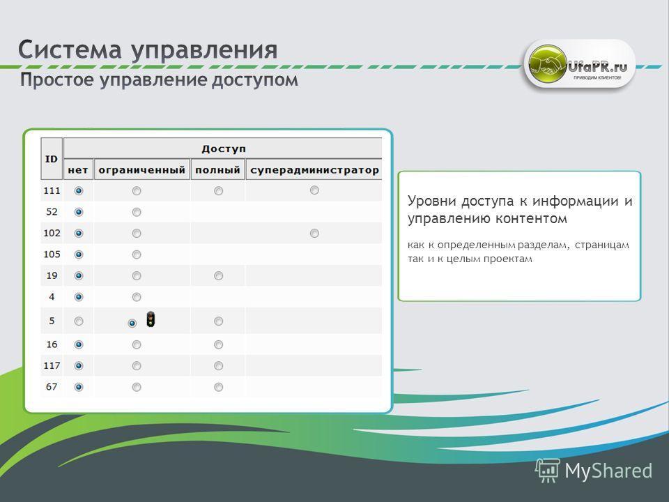 Уровни доступа к информации и управлению контентом как к определенным разделам, страницам так и к целым проектам