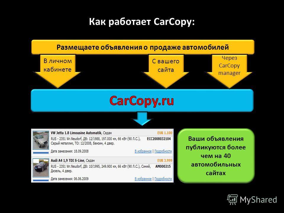 Как работает CarCopy: Ваши объявления публикуются более чем на 40 автомобильных сайтах Размещаете объявления о продаже автомобилей В личном кабинете С вашего сайта Через CarCopy manager