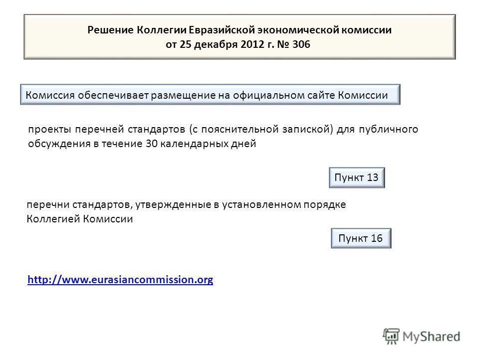 Решение Коллегии Евразийской экономической комиссии от 25 декабря 2012 г. 306 проекты перечней стандартов (с пояснительной запиской) для публичного обсуждения в течение 30 календарных дней Пункт 16 http://www.eurasiancommission.org Комиссия обеспечив