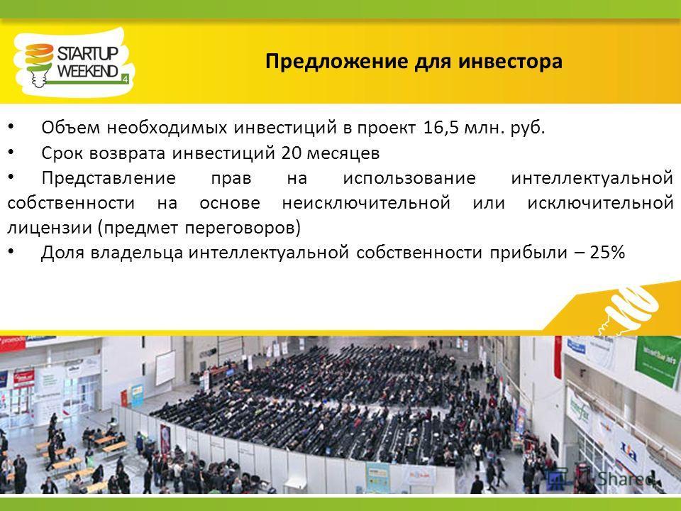 Предложение для инвестора Объем необходимых инвестиций в проект 16,5 млн. руб. Срок возврата инвестиций 20 месяцев Представление прав на использование интеллектуальной собственности на основе неисключительной или исключительной лицензии (предмет пере