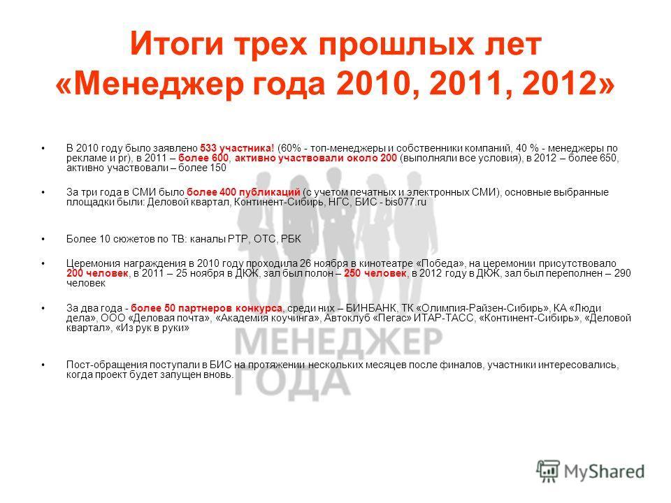 Итоги трех прошлых лет «Менеджер года 2010, 2011, 2012» В 2010 году было заявлено 533 участника! (60% - топ-менеджеры и собственники компаний, 40 % - менеджеры по рекламе и pr), в 2011 – более 600, активно участвовали около 200 (выполняли все условия