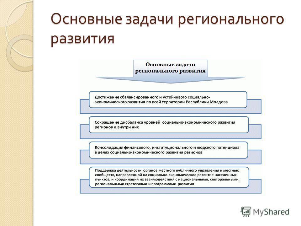 Основные задачи регионального развития