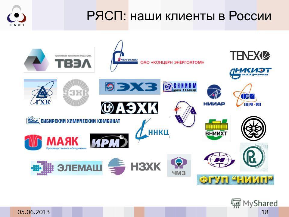 РЯСП: наши клиенты в России 05.06.201318