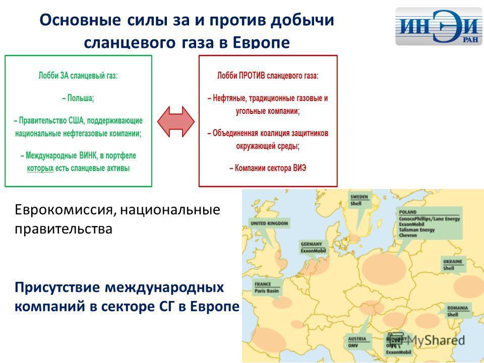 Основные силы за и против добычи сланцевого газа в Европе Еврокомиссия, национальные правительства Присутствие международных компаний в секторе СГ в Европе