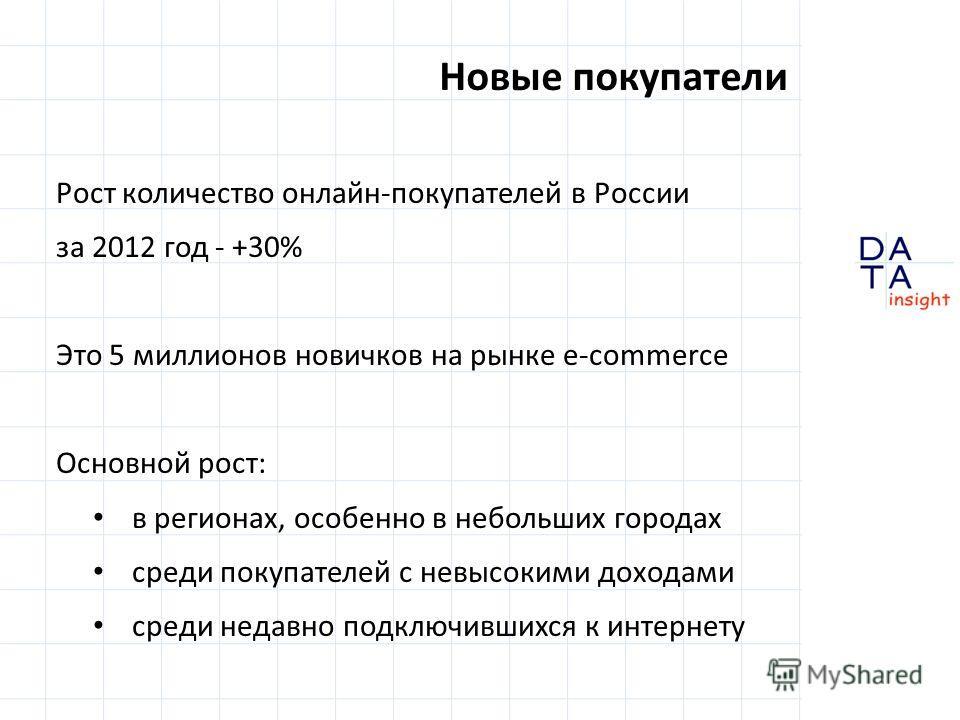 Новые покупатели Рост количество онлайн-покупателей в России за 2012 год - +30% Это 5 миллионов новичков на рынке e-commerce Основной рост: в регионах, особенно в небольших городах среди покупателей с невысокими доходами среди недавно подключившихся