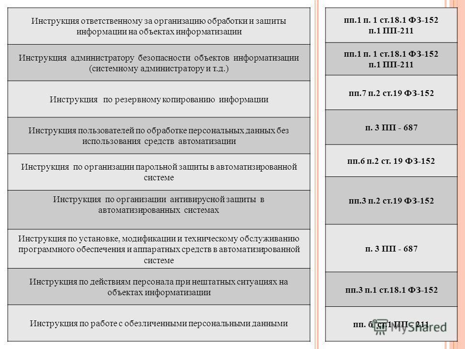 Инструкция по Резервному Копированию Информации