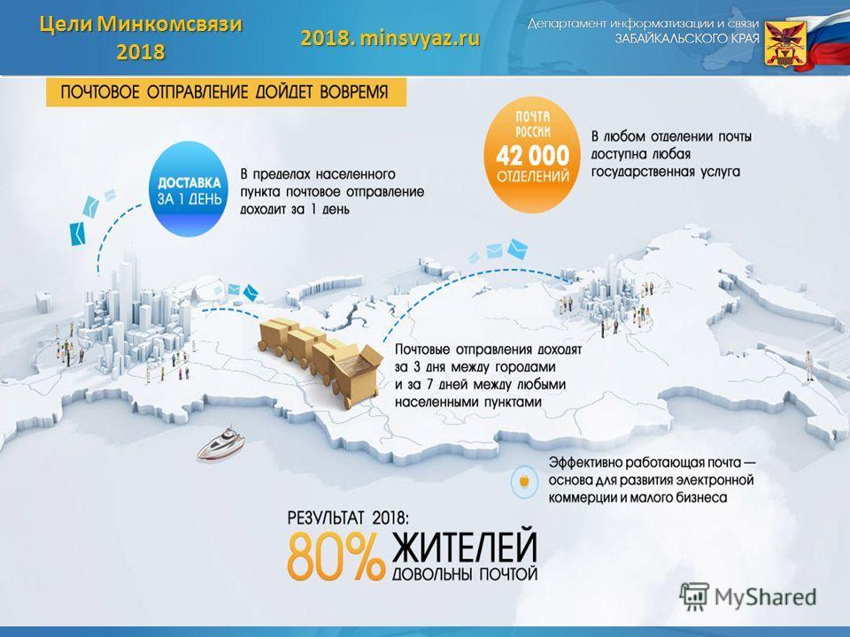 15 Цели Минкомсвязи 2018 2018. minsvyaz.ru