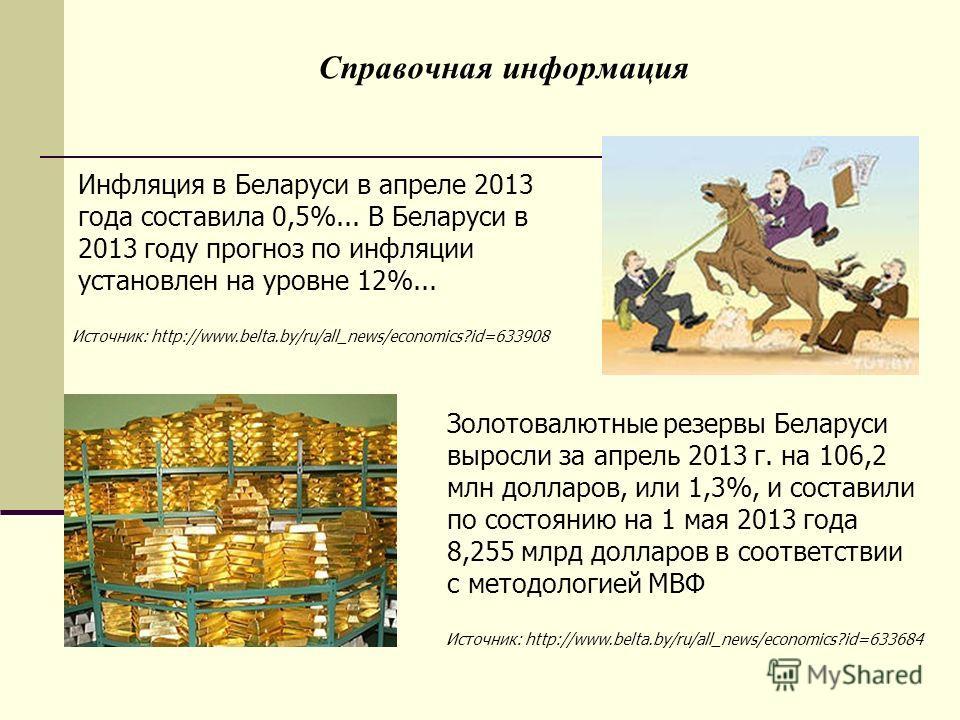 Источник: http://www.belta.by/ru/all_news/economics?id=633908 Справочная информация Инфляция в Беларуси в апреле 2013 года составила 0,5%... В Беларуси в 2013 году прогноз по инфляции установлен на уровне 12%... Золотовалютные резервы Беларуси выросл
