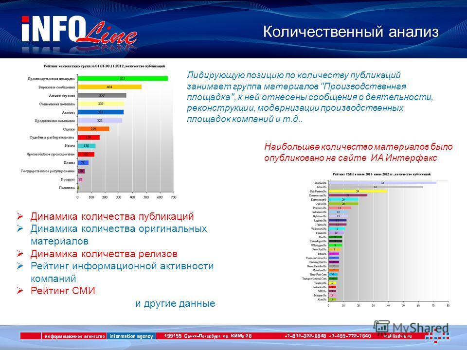 Количественный анализ Спасибо за внимание!!! Лидирующую позицию по количеству публикаций занимает группа материалов