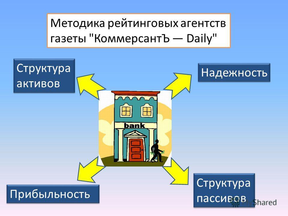 Методика рейтинговых агентств газеты КоммерсантЪ Daily Структура активов Структура пассивов Надежность Прибыльность