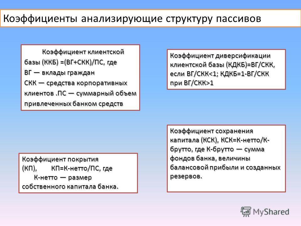 Коэффициенты анализирующие структуру пассивов Коэффициент клиентской базы (ККБ) =(ВГ+СКК)/ПС, где ВГ вклады граждан СКК средства корпоративных клиентов.ПС суммарный объем привлеченных банком средств Коэффициент диверсификации клиентской базы (КДКБ)=В