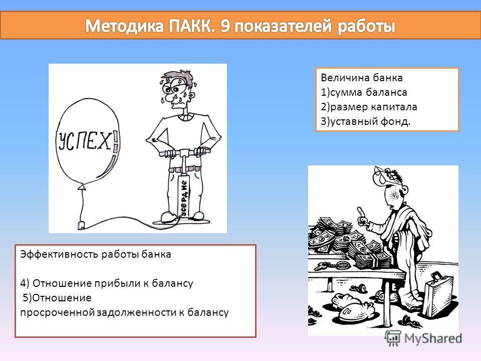 Величина банка 1)сумма баланса 2)размер капитала 3)уставный фонд. Эффективность работы банка 4) Отношение прибыли к балансу 5)Отношение просроченной задолженности к балансу