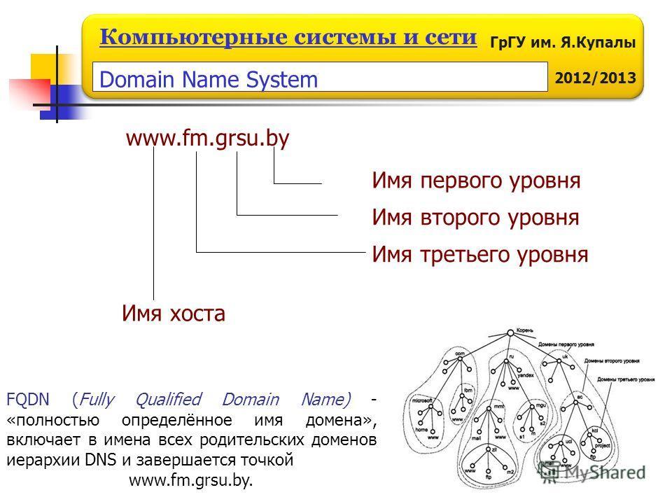ГрГУ им. Я.Купалы 2012/2013 Компьютерные системы и сети www.fm.grsu.by Имя первого уровня Имя второго уровня Имя третьего уровня Имя хоста FQDN (Fully Qualified Domain Name) - «полностью определённое имя домена», включает в имена всех родительских до
