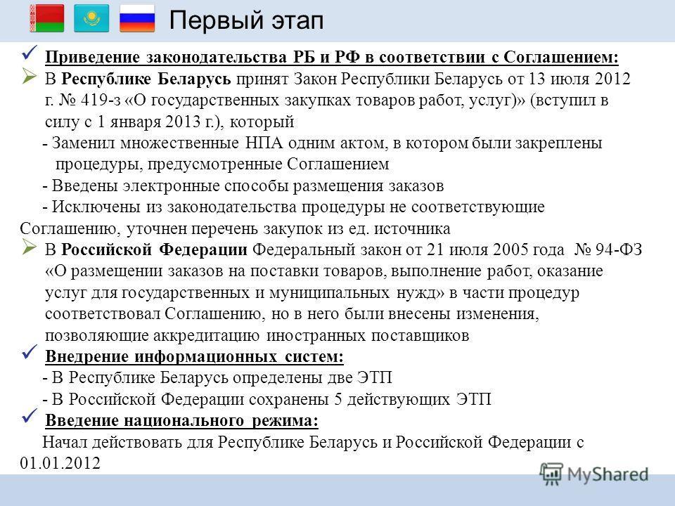 Первый этап Приведение законодательства РБ и РФ в соответствии с Соглашением: В Республике Беларусь принят Закон Республики Беларусь от 13 июля 2012 г. 419-з «О государственных закупках товаров работ, услуг)» (вступил в силу с 1 января 2013 г.), кото