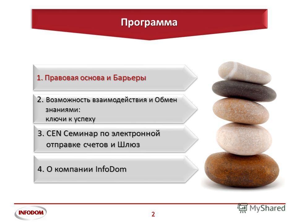 2 ПрограммаПрограмма 1. Правовая основа и Барьеры 2. Возможность взаимодействия и Обмен знаниями: ключи к успеху 3. CEN Семинар по электронной отправке счетов и Шлюз 4. О компании InfoDom