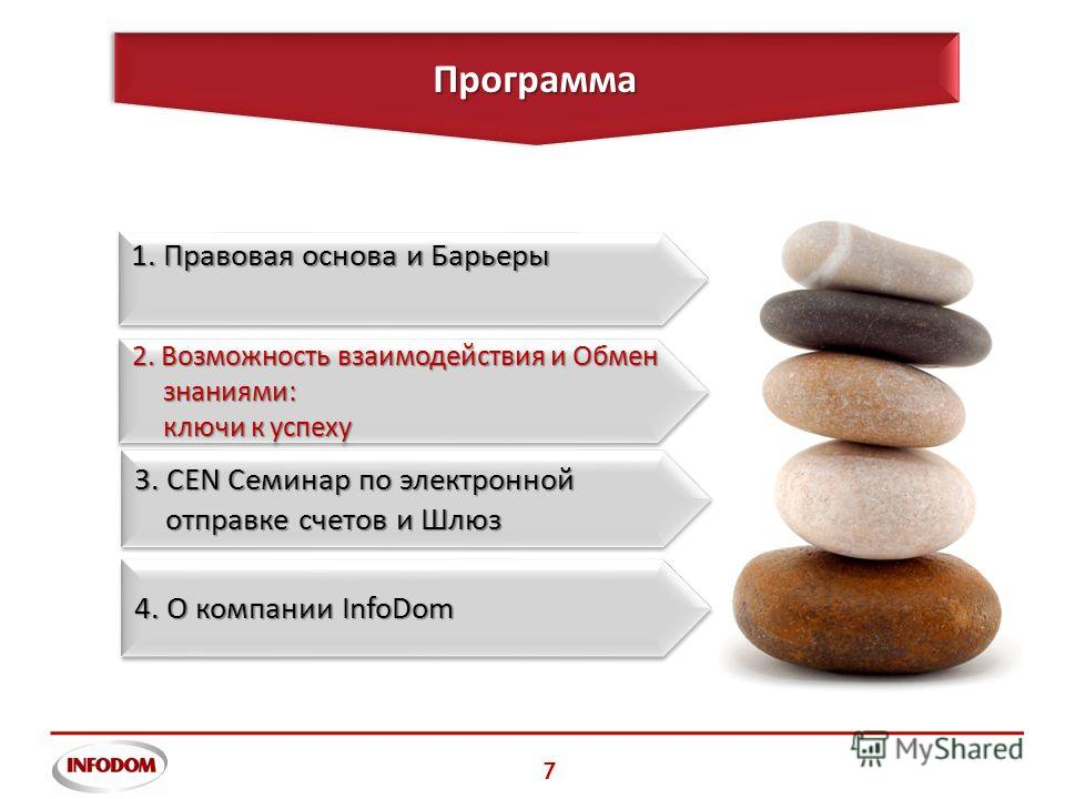 7 ПрограммаПрограмма 1. Правовая основа и Барьеры 2. Возможность взаимодействия и Обмен знаниями: ключи к успеху 3. CEN Семинар по электронной отправке счетов и Шлюз 4. О компании InfoDom