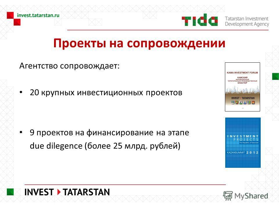 Проекты на сопровождении Агентство сопровождает: 20 крупных инвестиционных проектов 9 проектов на финансирование на этапе due dilegence (более 25 млрд. рублей)