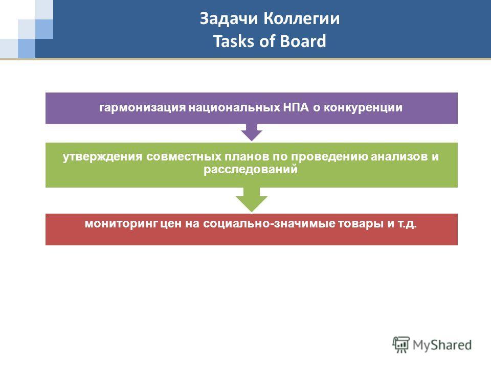 Задачи Коллегии Tasks of Board мониторинг цен на социально-значимые товары и т.д. утверждения совместных планов по проведению анализов и расследований гармонизация национальных НПА о конкуренции