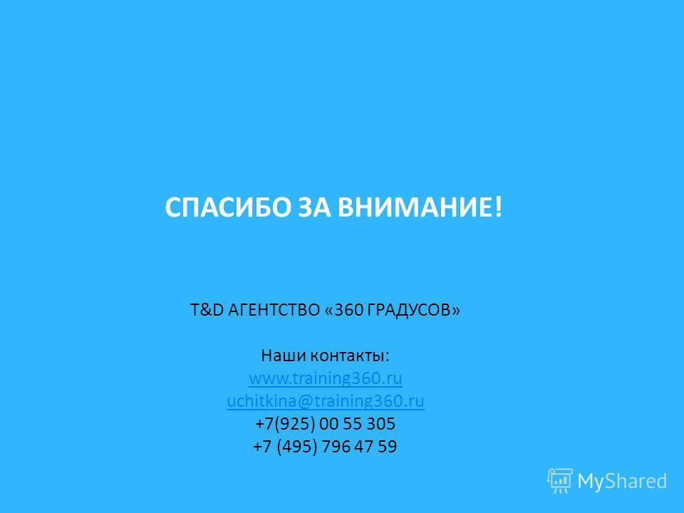 СПАСИБО ЗА ВНИМАНИЕ! T&D АГЕНТСТВО «360 ГРАДУСОВ» Наши контакты: www.training360.ru uchitkina@training360.ru +7(925) 00 55 305 +7 (495) 796 47 59