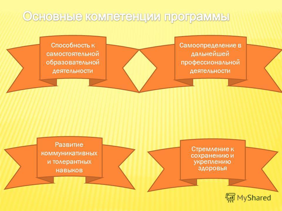 Способность к самостоятельной образовательной деятельности Развитие коммуникативных и толерантных навыков Стремление к сохранению и укреплению здоровья Самоопределение в дальнейшей профессиональной деятельности