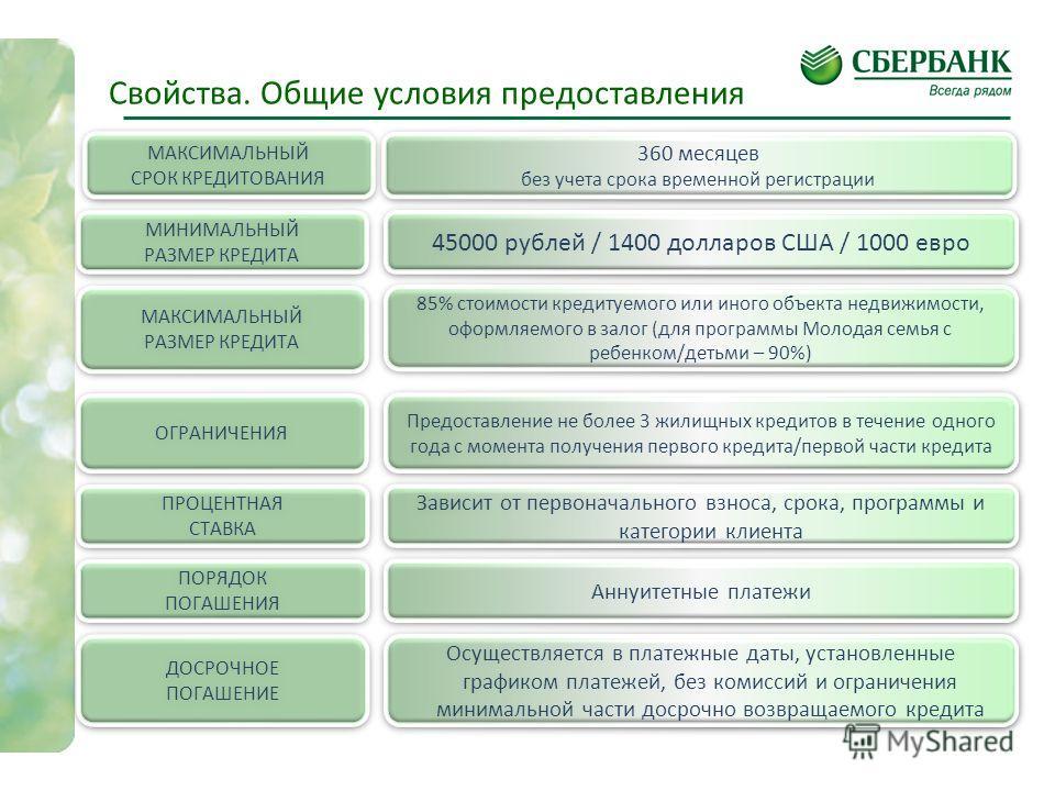 Свойства. Общие условия предоставления 360 месяцев без учета срока временной регистрации 360 месяцев без учета срока временной регистрации МАКСИМАЛЬНЫЙ СРОК КРЕДИТОВАНИЯ МАКСИМАЛЬНЫЙ СРОК КРЕДИТОВАНИЯ 45000 рублей / 1400 долларов США / 1000 евро МИНИ