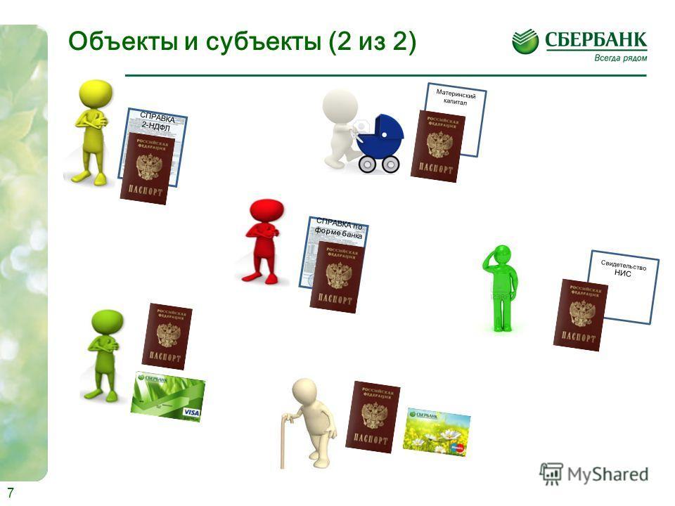 7 Объекты и субъекты (2 из 2) СПРАВКА 2-НДФЛ СПРАВКА по форме банка Материнский капитал Свидетельство НИС