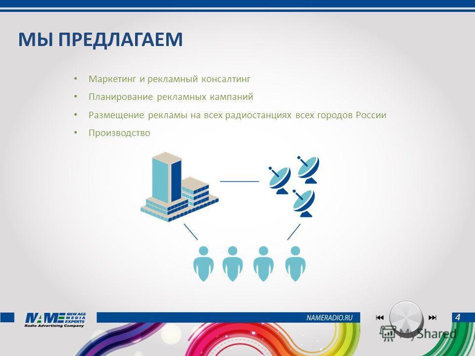 4 МЫ ПРЕДЛАГАЕМ Маркетинг и рекламный консалтинг Планирование рекламных кампаний Размещение рекламы на всех радиостанциях всех городов России Производство