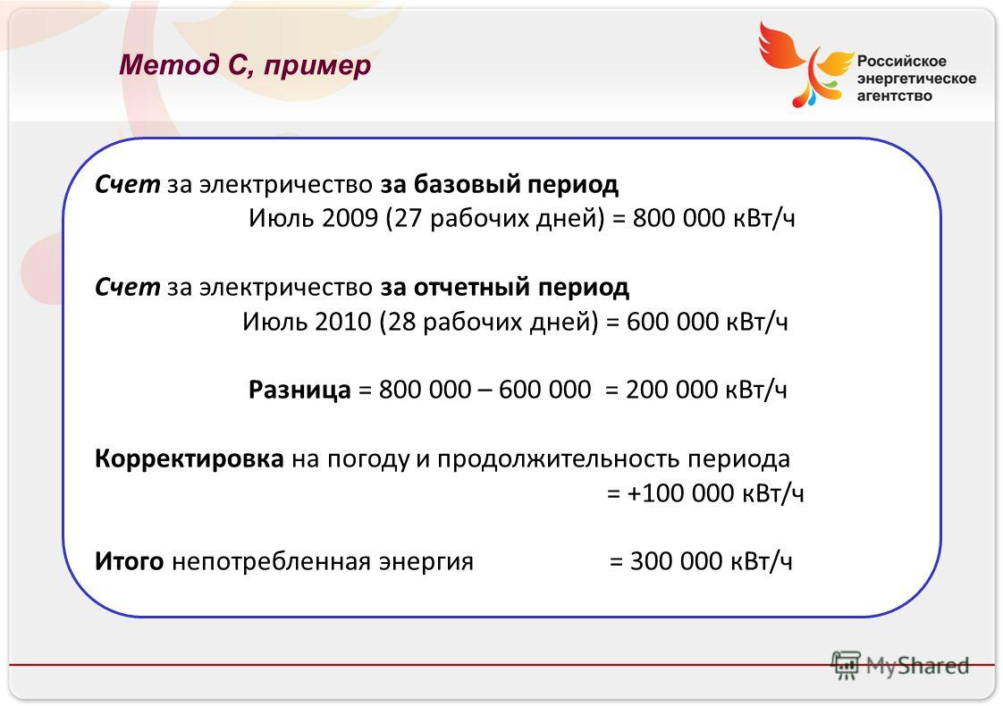 Российское энергетическое агентство Метод С, пример Счет за электричество за базовый период Июль 2009 (27 рабочих дней) = 800 000 кВт/ч Счет за электричество за отчетный период Июль 2010 (28 рабочих дней) = 600 000 кВт/ч Разница = 800 000 – 600 000 =