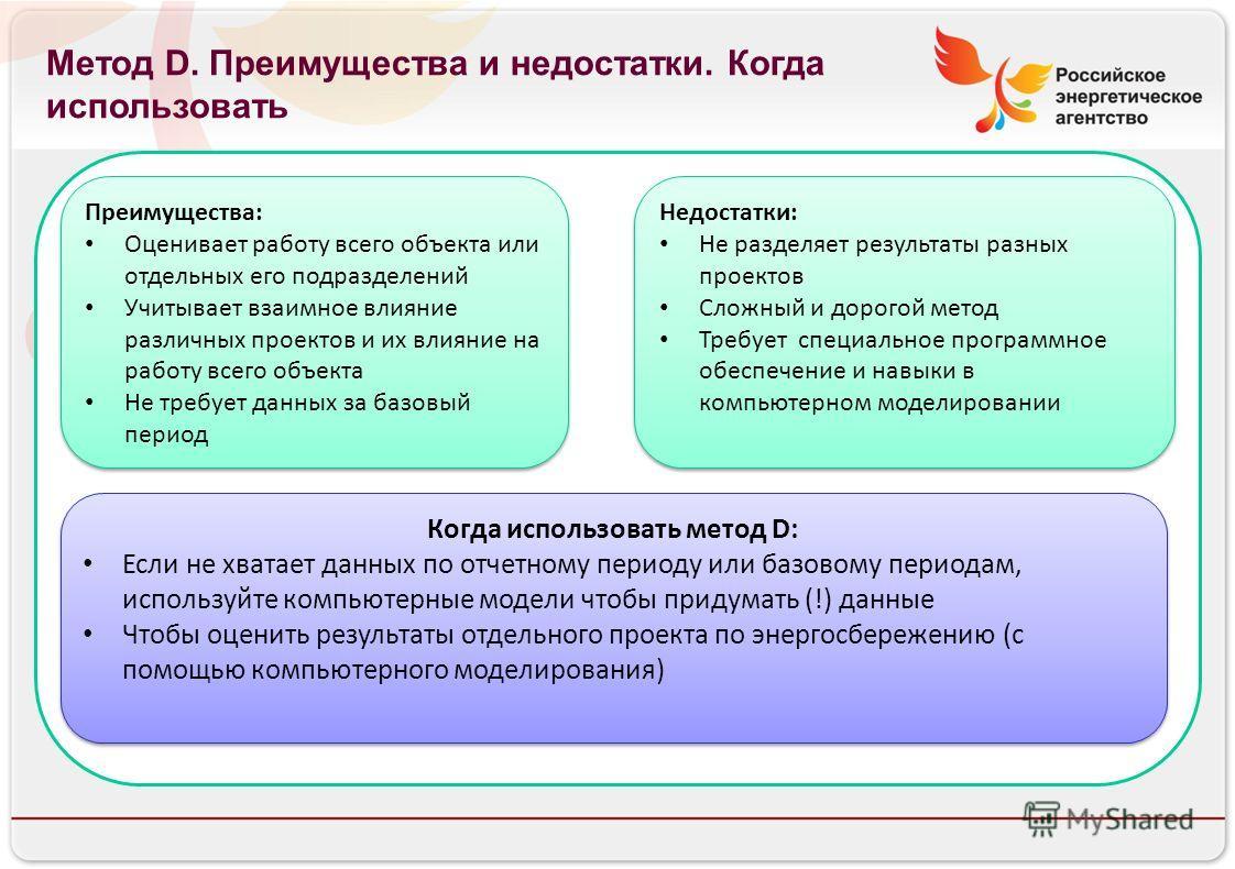 Российское энергетическое агентство Метод D. Преимущества и недостатки. Когда использовать Когда использовать метод D: Если не хватает данных по отчетному периоду или базовому периодам, используйте компьютерные модели чтобы придумать (!) данные Чтобы