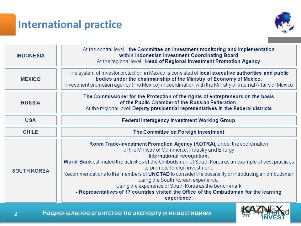 Национальное агентство по экспорту и инвестициям International practice INDONESIA MEXICO RUSSIA USA CHILE SOUTH KOREA At the central level - the Committee on investment monitoring and implementation within Indonesian Investment Coordinating Board At