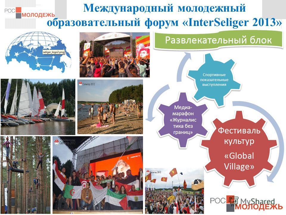 www.fadm.gov.ru 11 Международный молодежный образовательный форум «InterSeliger 2013»