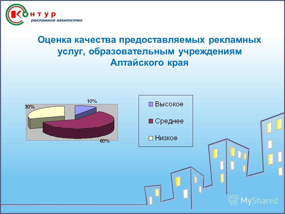 Оценка качества предоставляемых рекламных услуг, образовательным учреждениям Алтайского края
