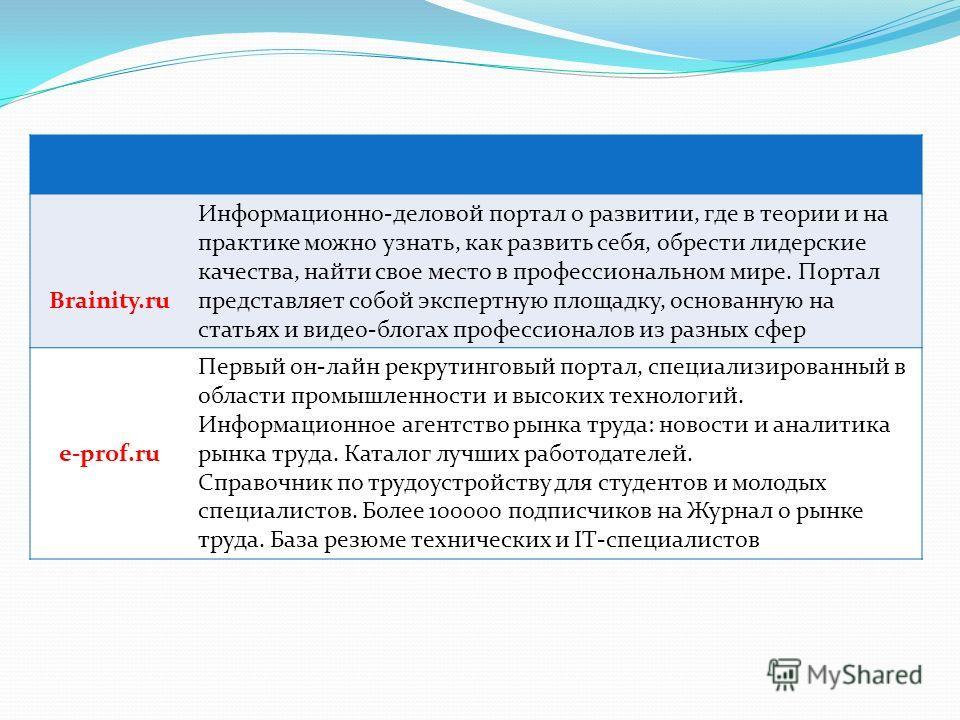 Brainity.ru Информационно-деловой портал о развитии, где в теории и на практике можно узнать, как развить себя, обрести лидерские качества, найти свое место в профессиональном мире. Портал представляет собой экспертную площадку, основанную на статьях