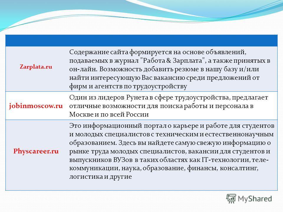Zarplata.ru Содержание сайта формируется на основе объявлений, подаваемых в журнал