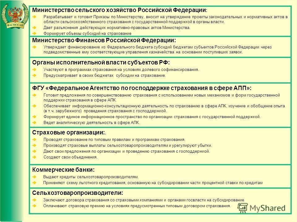 ------------------------------------------------------------- Министерство сельского хозяйство Российской Федерации : Разрабатывает и готовит Приказы по Министерству, вносит на утверждение проекты законодательных и нормативных актов в области сельско