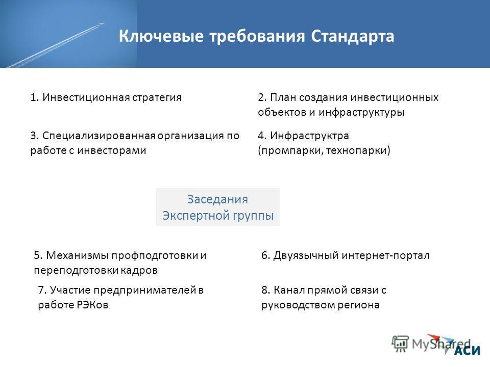 Ключевые требования Стандарта Заседания Экспертной группы 1. Инвестиционная стратегия 2. План создания инвестиционных объектов и инфраструктуры 3. Специализированная организация по работе с инвесторами 4. Инфраструктра (промпарки, технопарки) 5. Меха