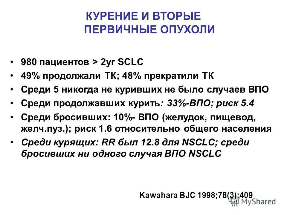 КУРЕНИЕ И ВТОРЫЕ ПЕРВИЧНЫЕ ОПУХОЛИ 980 пациентов > 2yr SCLC 49% продолжали ТК; 48% прекратили ТК Среди 5 никогда не куривших не было случаев ВПО Среди продолжавших курить: 33%-ВПО; риск 5.4 Среди бросивших: 10%- ВПО (желудок, пищевод, желч.пуз.); рис