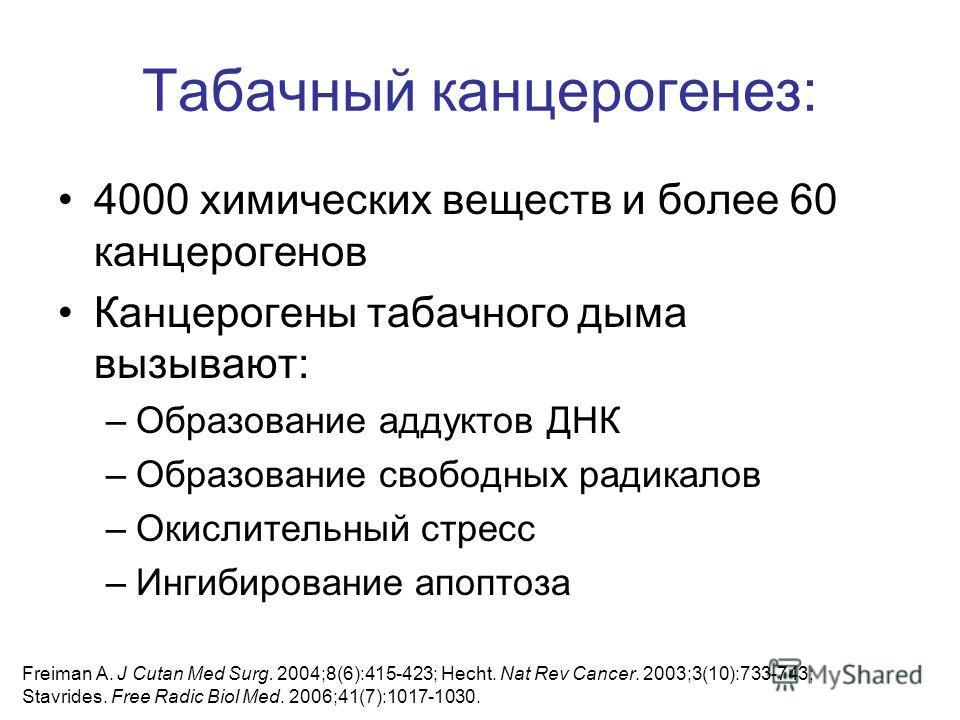Табачный канцерогенез: 4000 химических веществ и более 60 канцерогенов Канцерогены табачного дыма вызывают: –Образование аддуктов ДНК –Образование свободных радикалов –Окислительный стресс –Ингибирование апоптоза Freiman A. J Cutan Med Surg. 2004;8(6