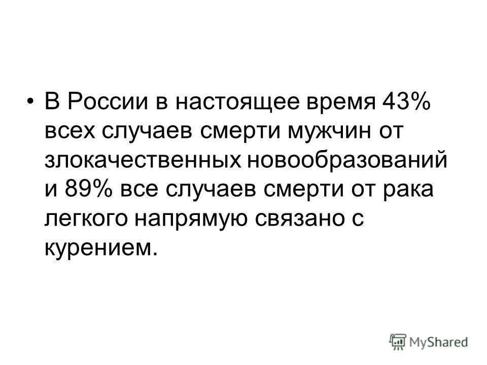 В России в настоящее время 43% всех случаев смерти мужчин от злокачественных новообразований и 89% все случаев смерти от рака легкого напрямую связано с курением.