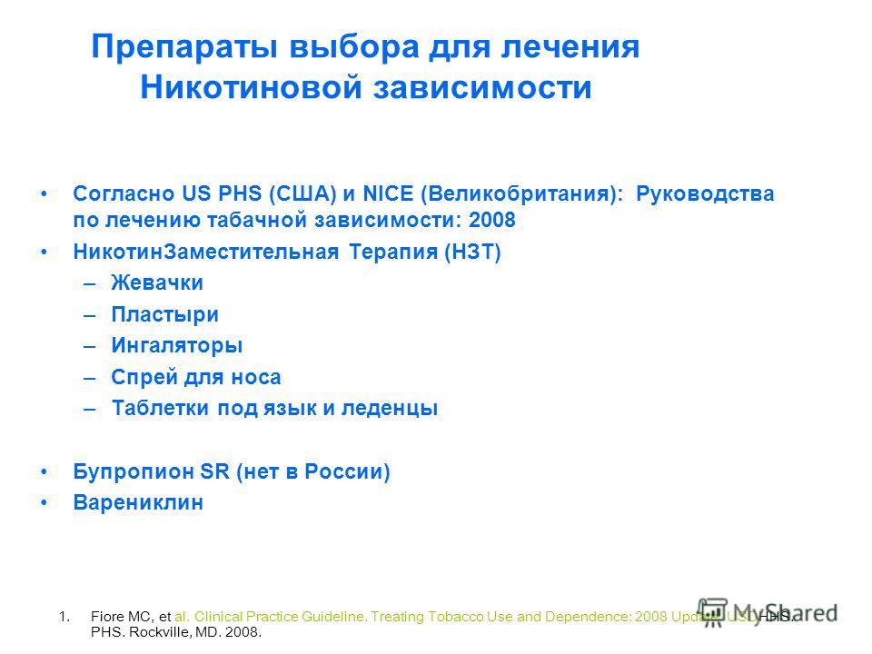 Препараты выбора для лечения Никотиновой зависимости Согласно US PHS (США) и NICE (Великобритания): Руководства по лечению табачной зависимости: 2008 НикотинЗаместительная Терапия (НЗТ) –Жевачки –Пластыри –Ингаляторы –Спрей для носа –Таблетки под язы