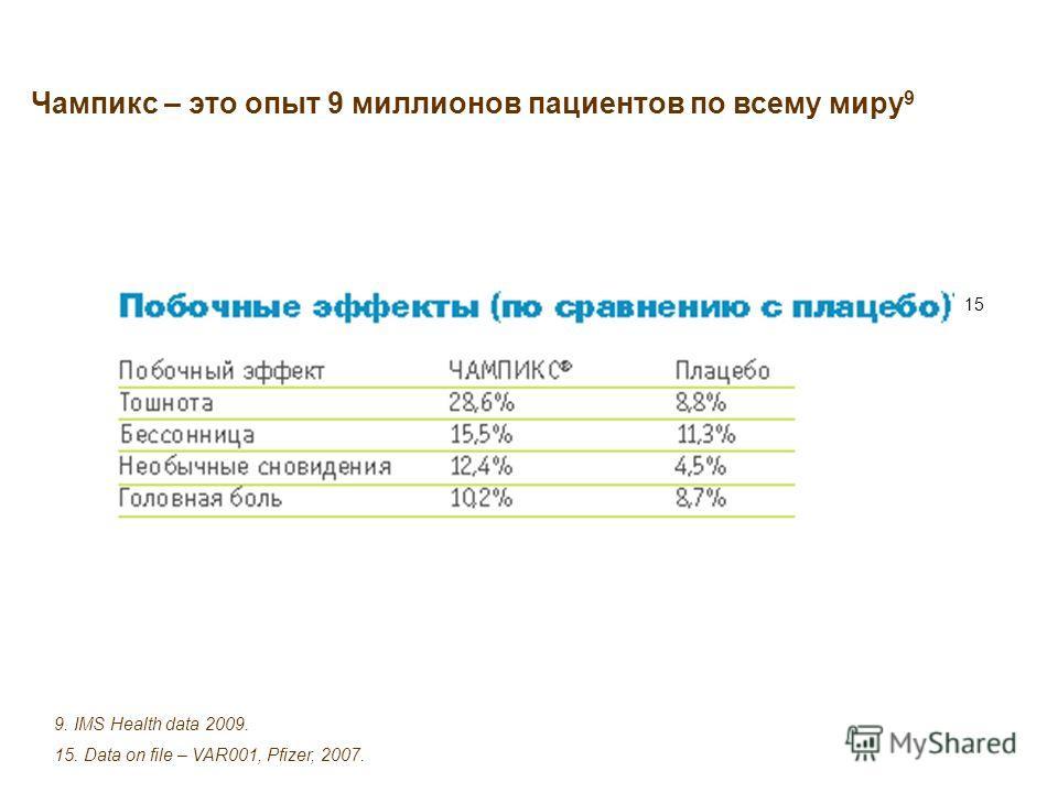 Чампикс – это опыт 9 миллионов пациентов по всему миру 9 15 9. IMS Health data 2009. 15. Data on file – VAR001, Pfizer, 2007.
