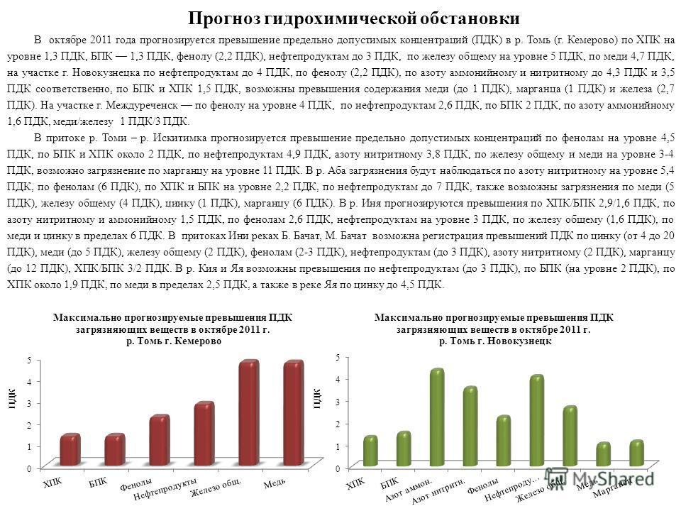 Прогноз гидрохимической обстановки В октябре 2011 года прогнозируется превышение предельно допустимых концентраций (ПДК) в р. Томь (г. Кемерово) по ХПК на уровне 1,3 ПДК, БПК 1,3 ПДК, фенолу (2,2 ПДК), нефтепродуктам до 3 ПДК, по железу общему на уро